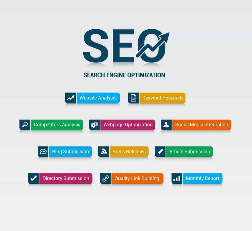 Backlinks are part of your SEO strategy